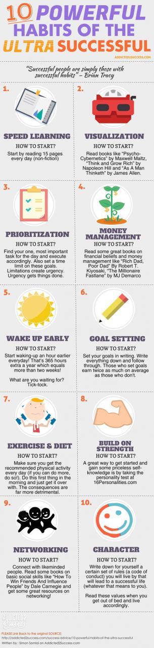 infographic success